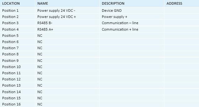 Programmable keypad unit - RG.KPA.01 - Wiring