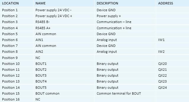 Smart Programmable Thermostat - RG.RDA.03 - Wiring