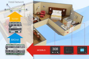 Guest Room Management System - Euroicc Reception Management