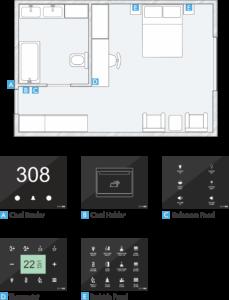 Guest Room Management System - Panel distribution