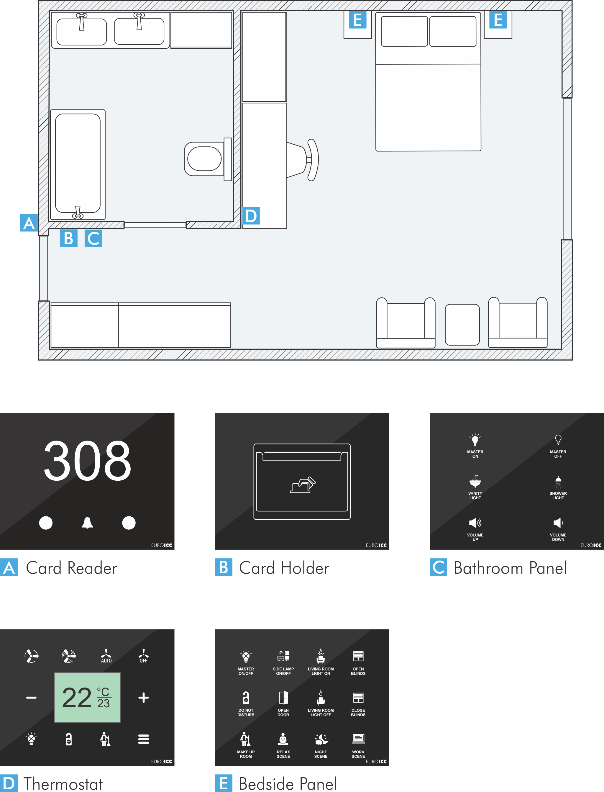 Guest Room Management System | EUROICC